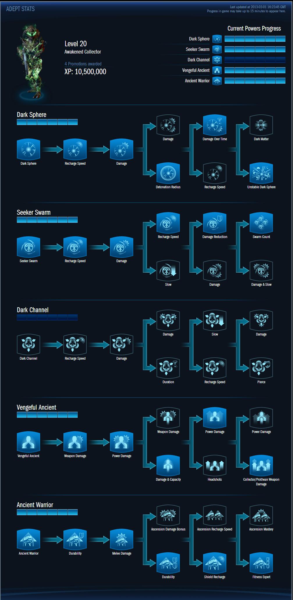 Mass Effect  Best Adept Build